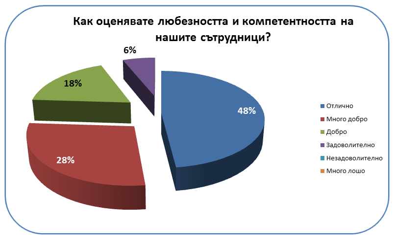 http://citygas.bg/upload/editorfiles/images/ank3_2015.png